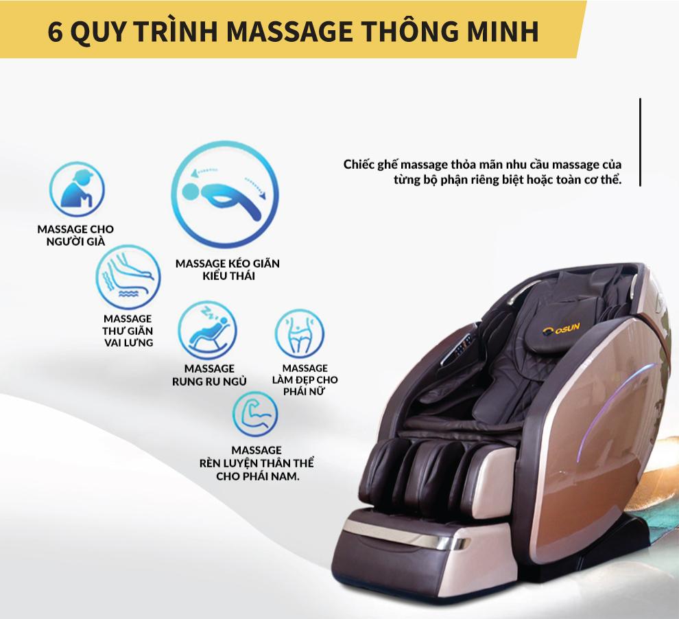 ghe-massage-osun-sk-69-11